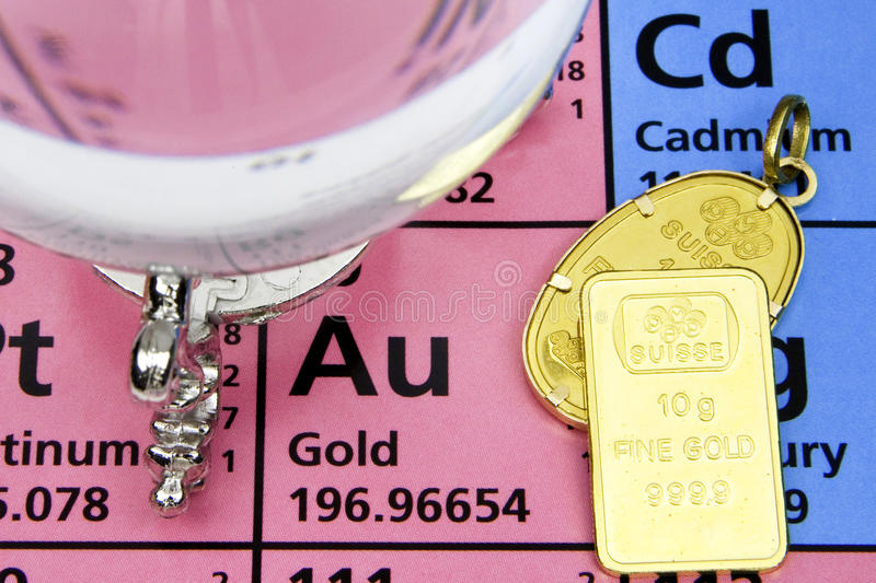 Gold Futures royalty free stock photo