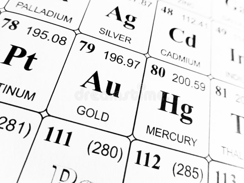 Gold on the periodic table of the elements stock image image of download gold on the periodic table of the elements stock image image of element urtaz Image collections
