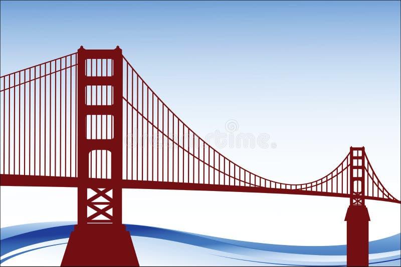 Golden gate bridge landscape perspective royalty free illustration