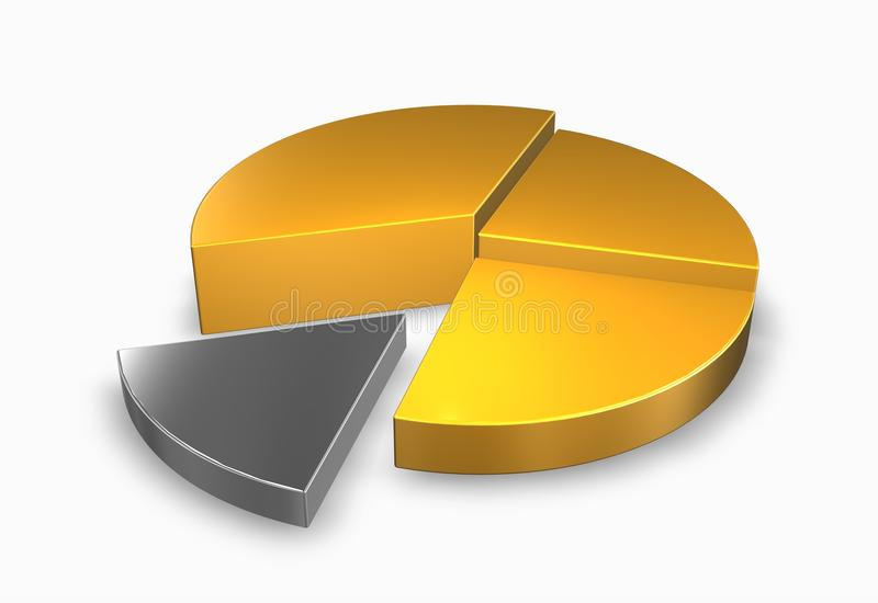 Golden pie chart. With silver sector isolated on white surface stock illustration