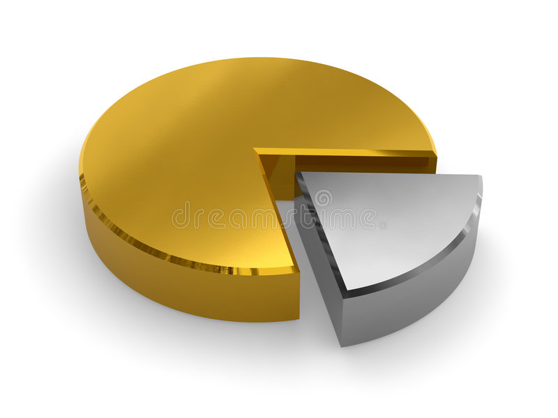 Golden pie chart. With silver sector on white surface stock illustration