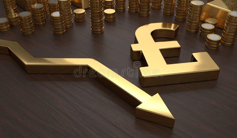 Golden pounds symbol and arrow down. 3D rendered illustration.  vector illustration