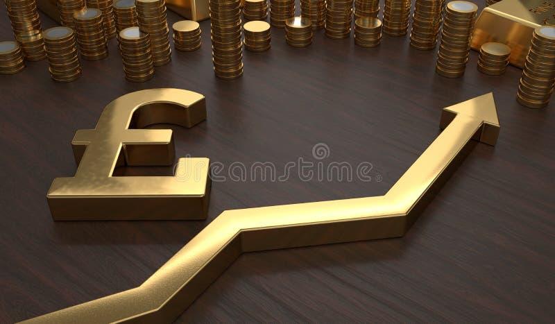 Golden pounds symbol and arrow up. 3D rendered illustration.  royalty free illustration
