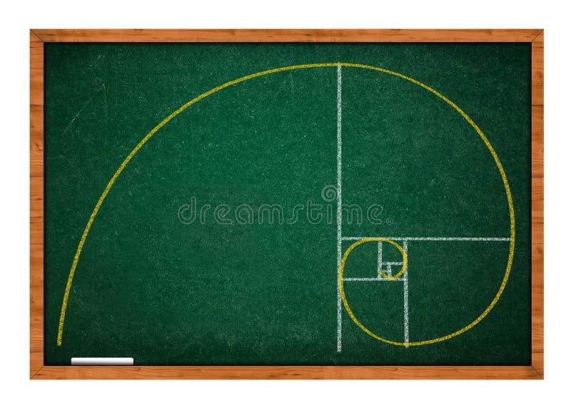 Golden ratio. Green chalkboard with wooden frame stock illustration