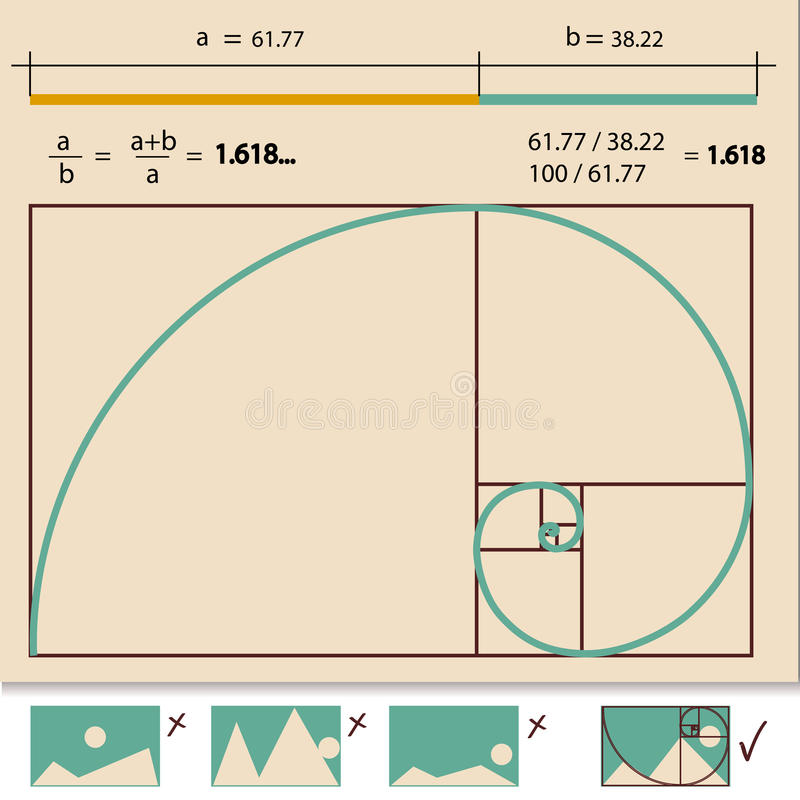 Golden Ratio, Golden Proportion. Vector illustration royalty free illustration