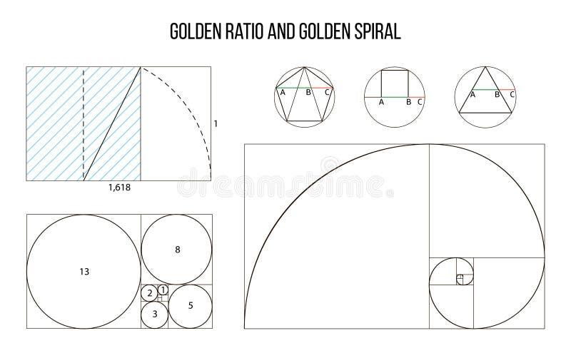 Golden ratio template vector, Divine Proportions, Golden Proportion. Universal meanings. Golden spiral, method of golden section, Fibonacci array, Fibonacci stock illustration