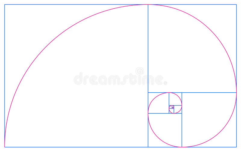 Golden spiral and Fibonacci sequence. An illustration of the Golden spiral, a logarithmic spiral with a growth factor that is the golden ratio royalty free illustration