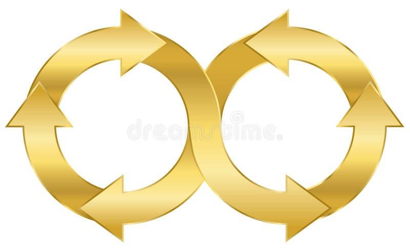 Goldene Unendlichkeits-Symbol-Stromkreis-Pfeile lizenzfreie abbildung