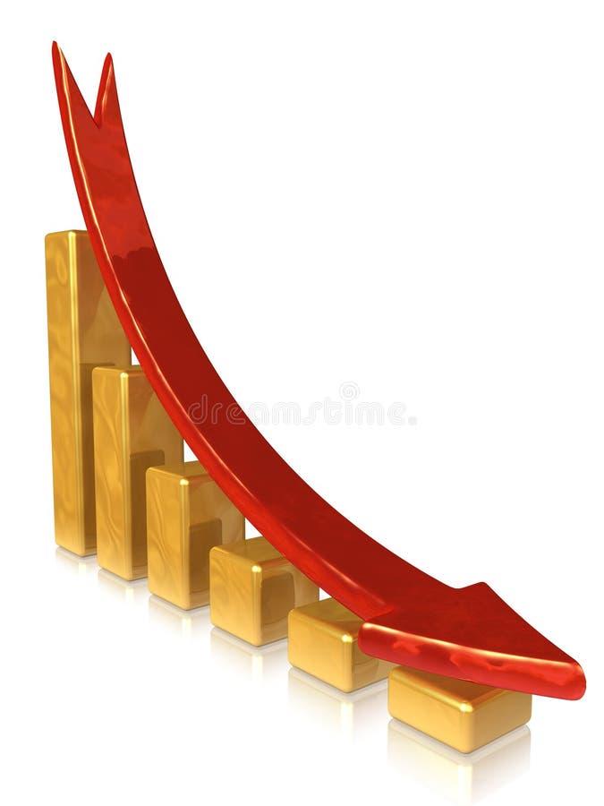 Goldenes Diagramm mit roter Nadelanzeige stock abbildung