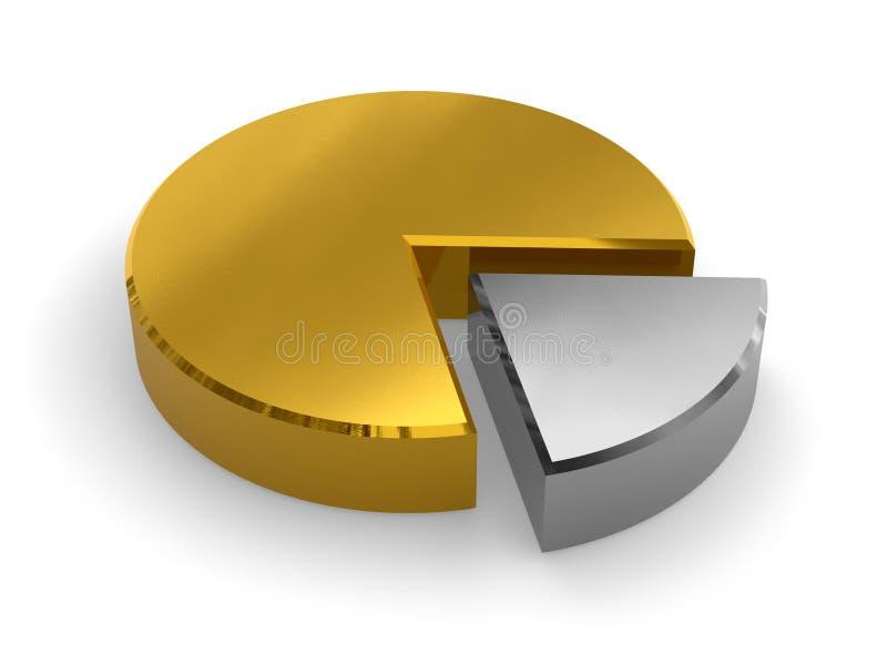 Goldenes Kreisdiagramm stock abbildung