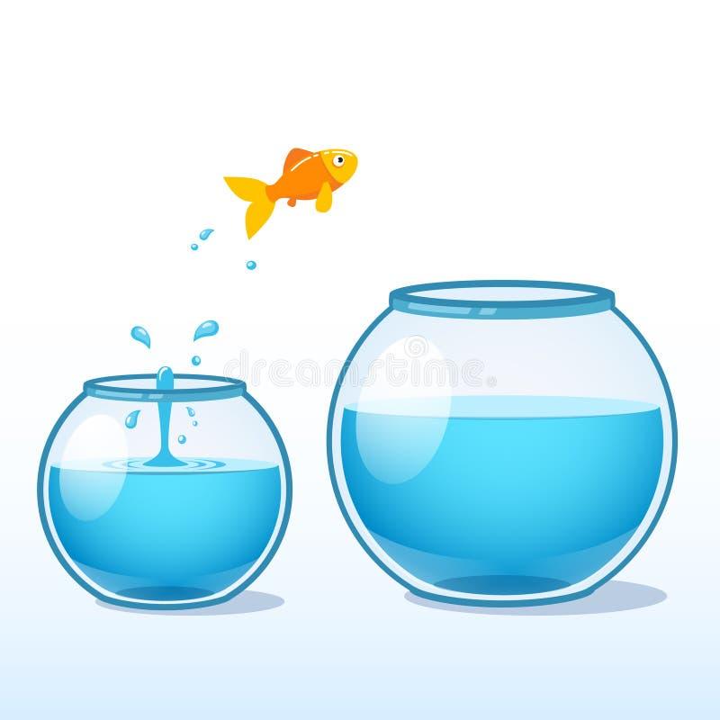 Goldfish making leap of faith to a bigger fishbowl. Goldfish making a leap of faith to a bigger fishbowl. Flat style vector illustration on white background stock illustration