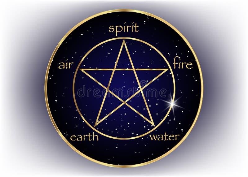 Goldpentagramikone mit fünf Elementen: Geist, Luft, Erde, Feuer und Wasser Goldenes Symbol von Alchimie und von heiliger Geometri lizenzfreie abbildung