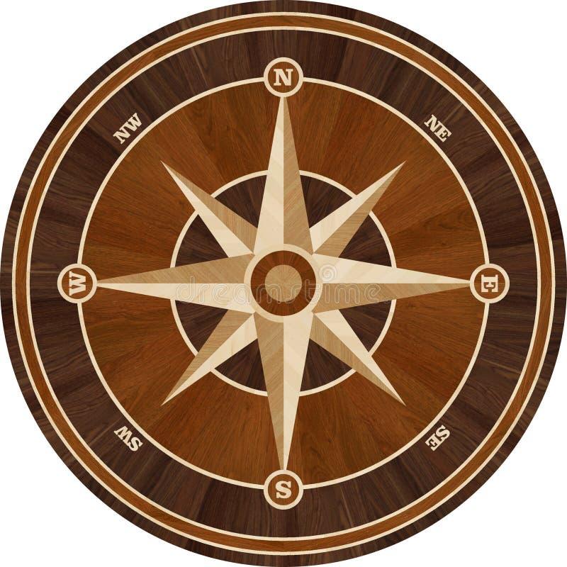 Golvet för medaljongdesignparketten, kompass steg vektor illustrationer