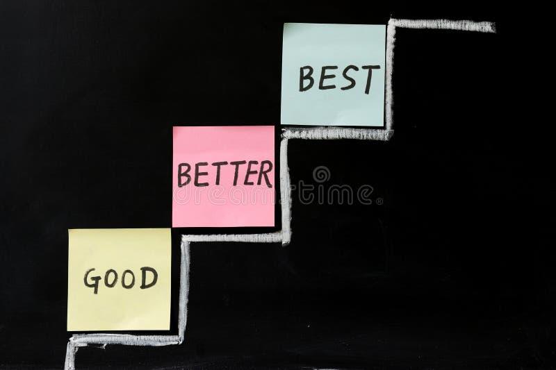 Good, better or best stock image