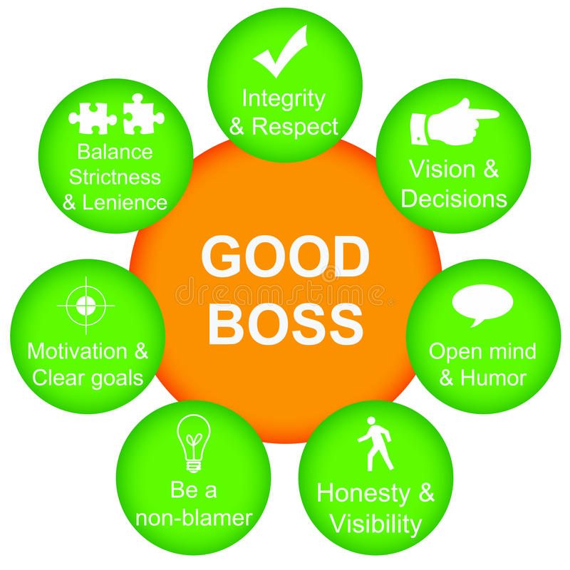 Free Good Boss Stock Photos - 15781703