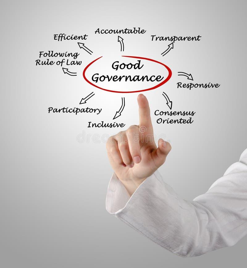 Good Governance stock image