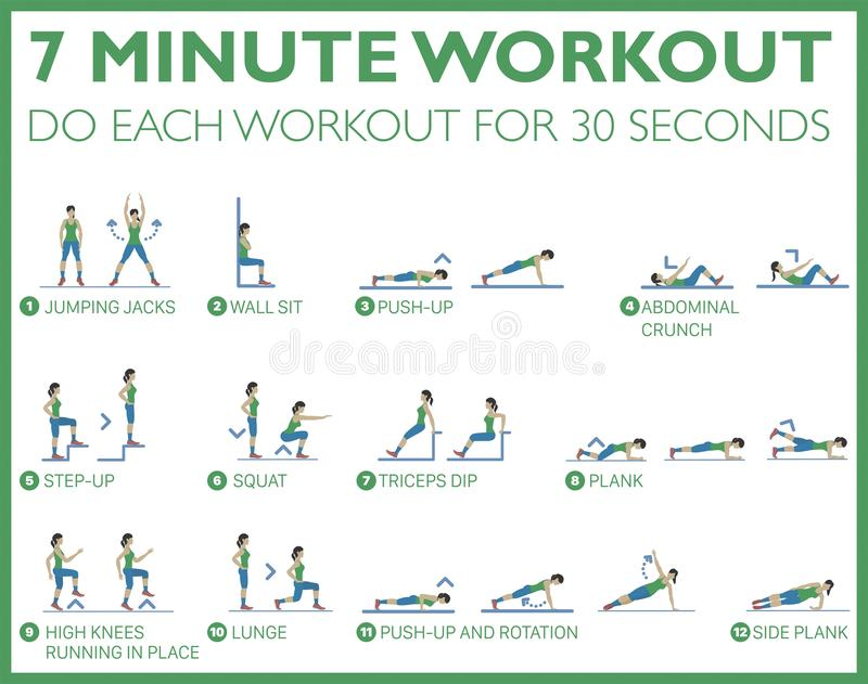 Good health and fitness, just seven minutes of exercise can do a body good. Loose fat and gain muscle in 7 minutes a day vector illustration