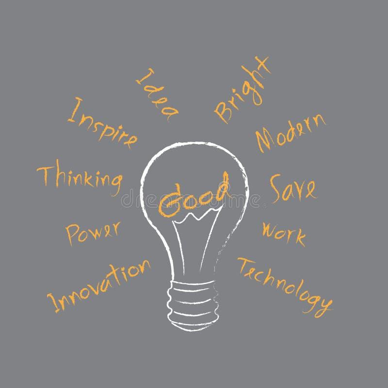 Good Idea, Energy saving fluorescent light bulb on Yellow background vector illustration