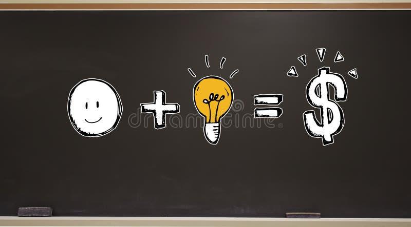 Good idea equals money on a blackboard stock photos