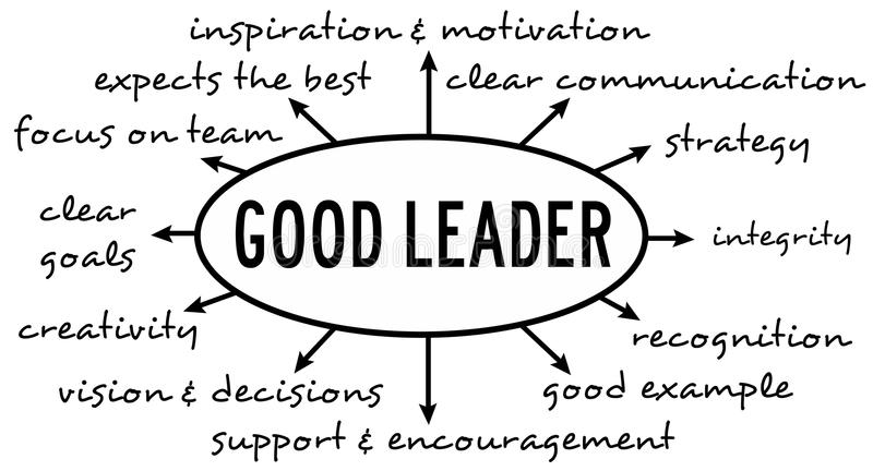 Good leader stock illustration. Illustration of ideas ...