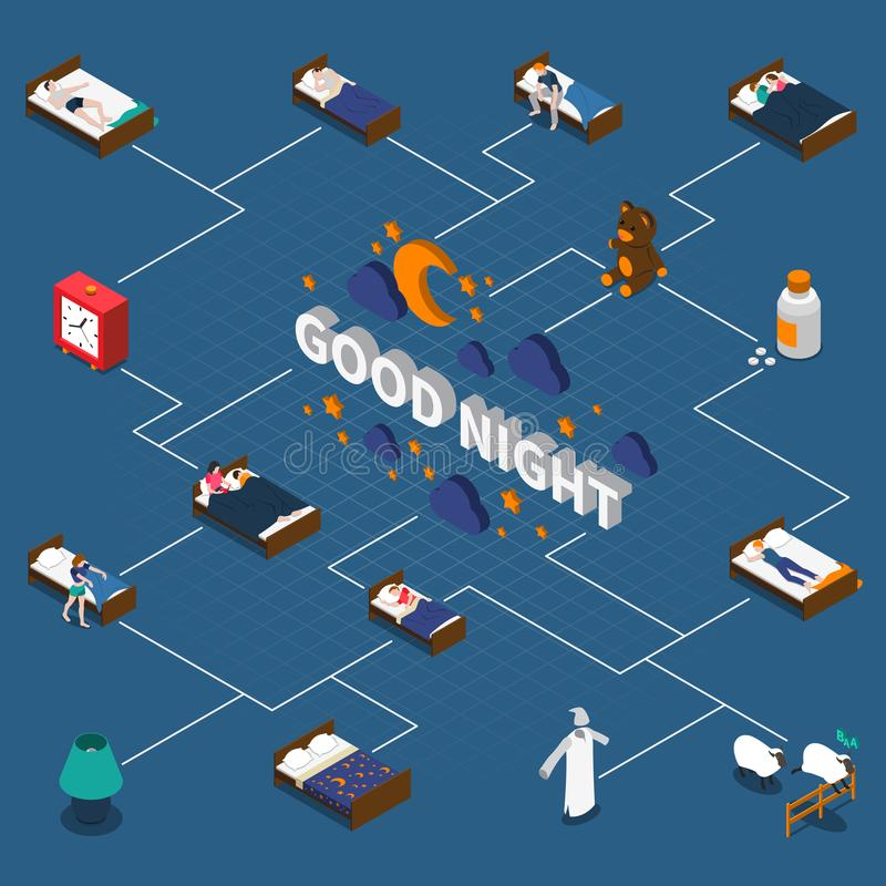 Good Night Isometric Flowchart. With sleeping person, bedtime objects, counting sheep, medication on blue background vector illustration royalty free illustration