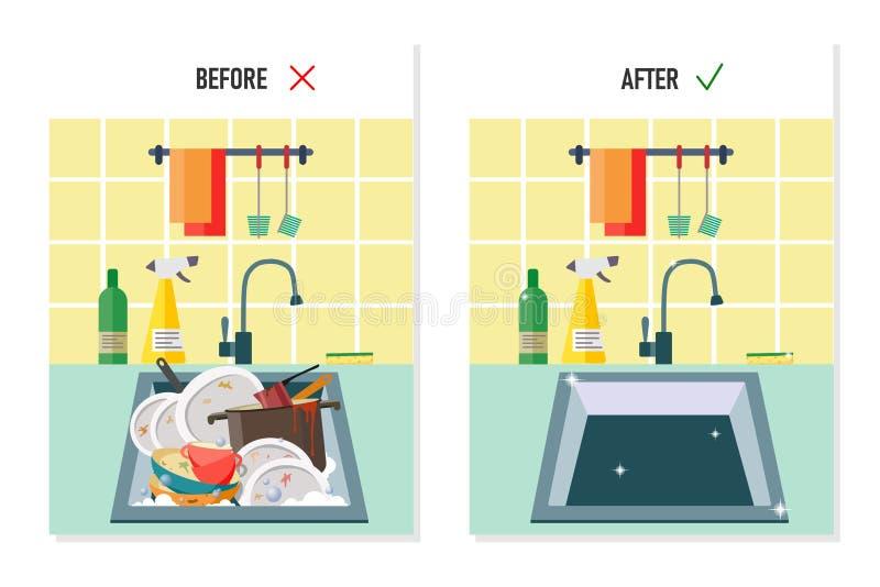 Gootsteen met vuile schotels VÓÓR en schone gootsteen DAARNA Vectorillustratie in beeldverhaalstijl stock illustratie