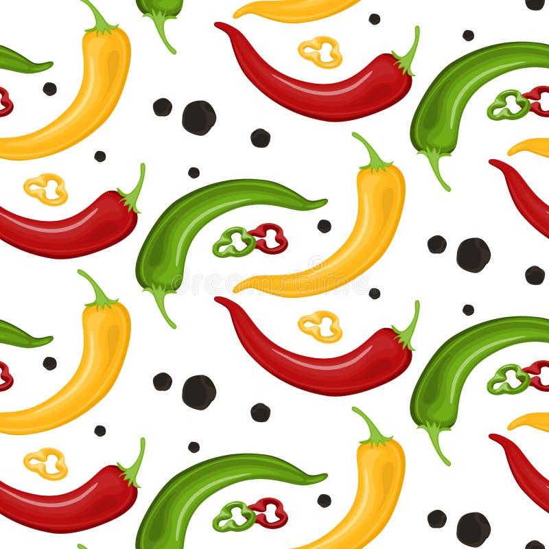 Gorącego Chili pieprzy wzór wyszczególniał kolorowego ilustracyjnego szablonu tło ilustracji