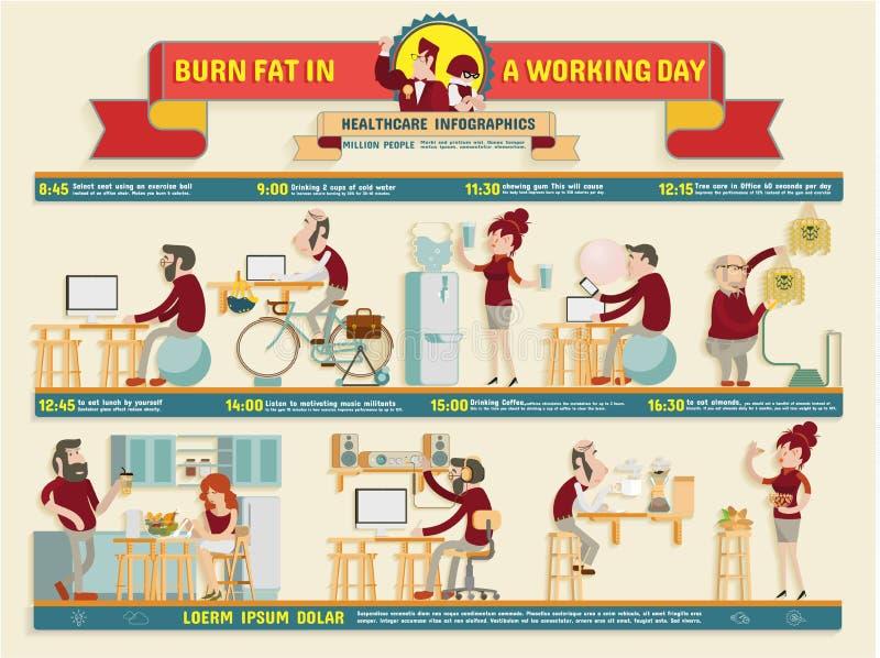 Gordura da queimadura em um dia de trabalho Infographics ilustração royalty free