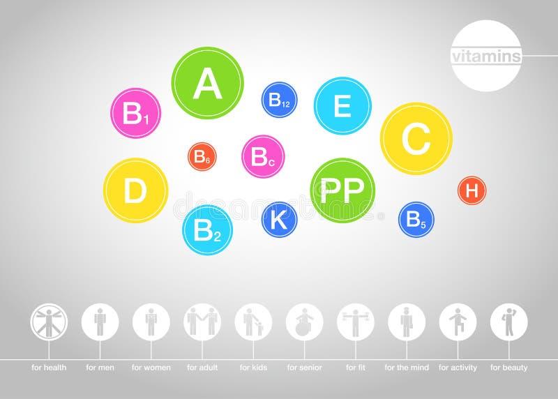 Gorizontal-Plakat der Vitamine für Menschen vektor abbildung