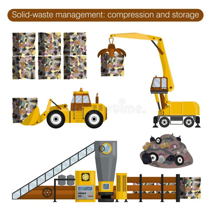Gospodarka odpadami stałymi Kompresja i składowanie odpadów oraz przygotowanie odpadów do recyklingu Specjalne wyposażenie ilustracji