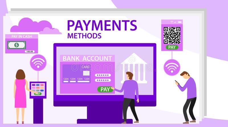 Gotówkowego pieniądze i elektronicznej zapłaty metody P?atniczych metod wektorowa p?aska ilustracja Płatnicza metoda, opcja i kan royalty ilustracja