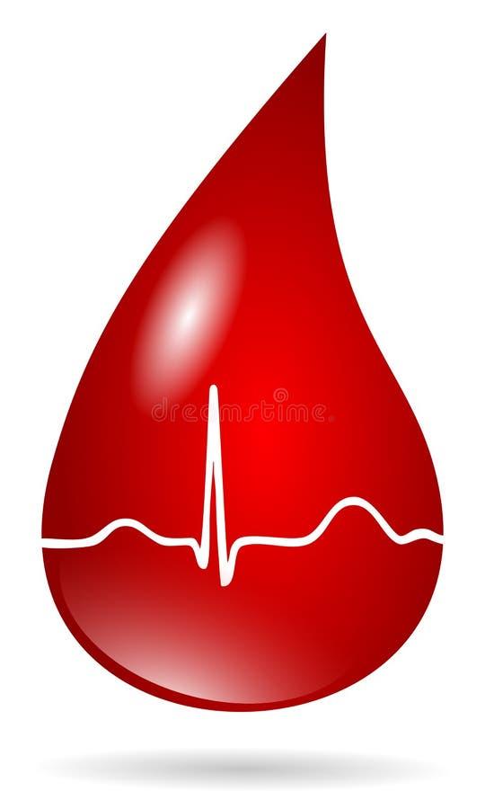 Gota de sangre con el ekg libre illustration