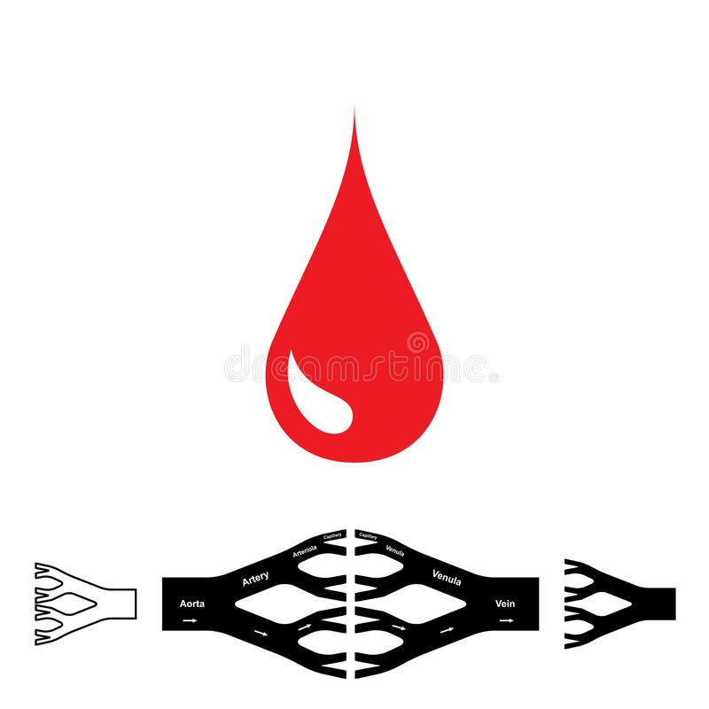 Gota de sangre roja libre illustration