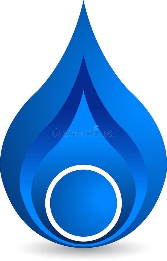 Gotas da água ilustração do vetor