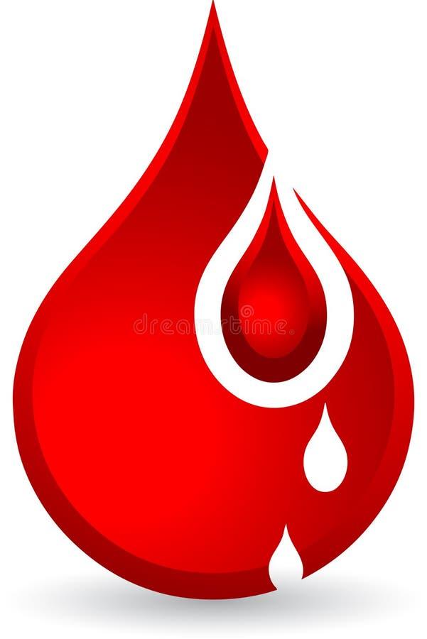 Gotas de sangre ilustración del vector