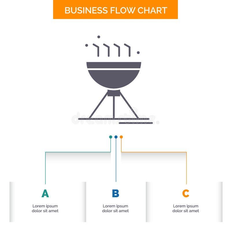 Gotować bbq, camping, jedzenie, grill Spływowej mapy Biznesowy projekt z 3 krokami Glif ikona Dla prezentacji tła szablonu miejsc ilustracja wektor