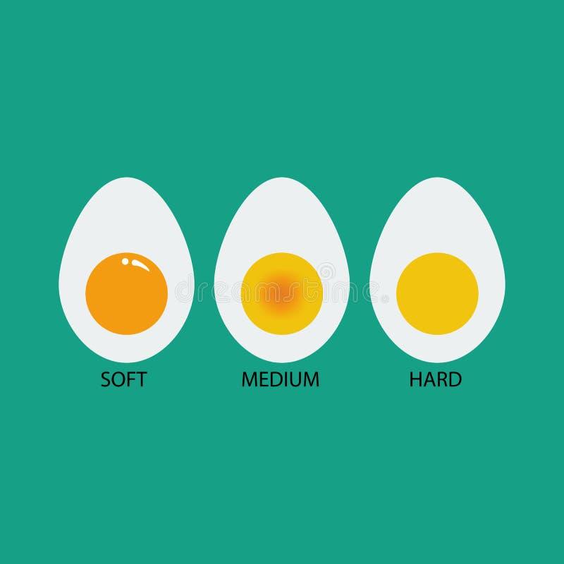 Gotowani jajka ilustracyjni ilustracji