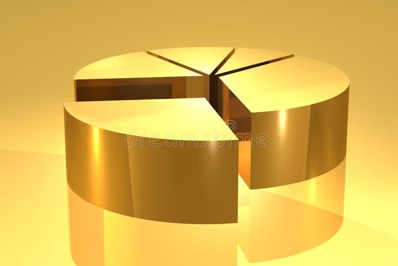Gouden cirkeldiagram stock illustratie