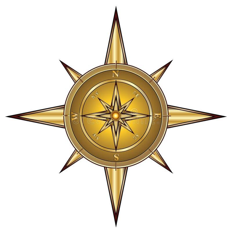 Gouden kompas stock illustratie