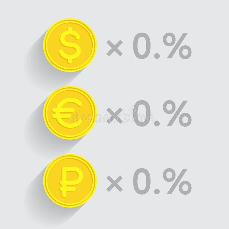 Gouden muntstukken met dollar, euro en roebeltekens in zaken-formules stock illustratie