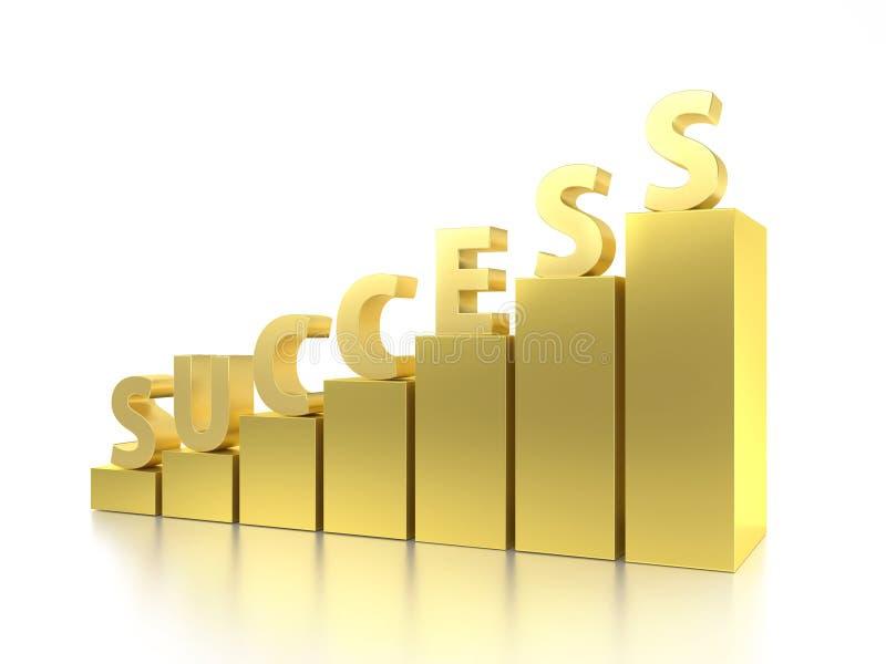 Gouden succesgrafiek vector illustratie