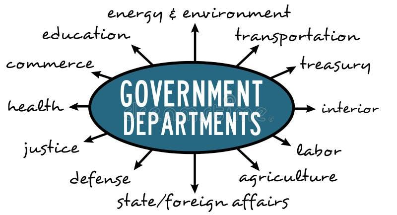 gouvernement illustration libre de droits