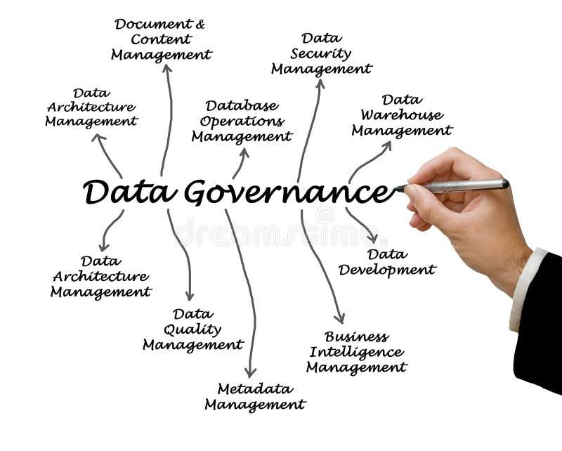 Gouvernement de données illustration stock