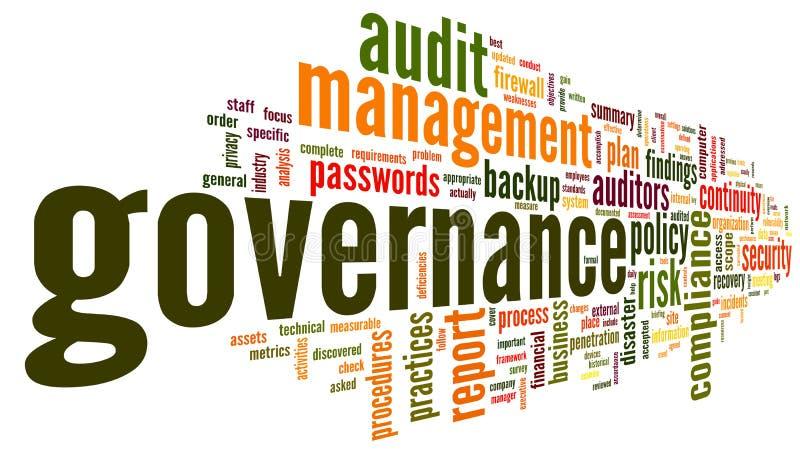Governança e conformidade na nuvem da etiqueta da palavra