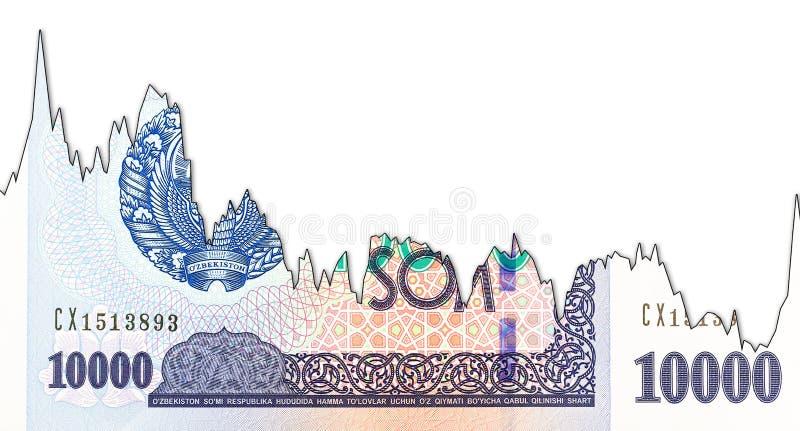 Gráfico anverso de la disminución del billete de banco del som del Uzbek 10000 que indica el tipo de cambio con el copyspace imagenes de archivo