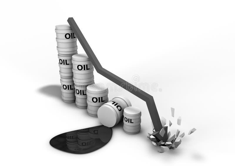 Gráfico causando um crash do petróleo ilustração do vetor