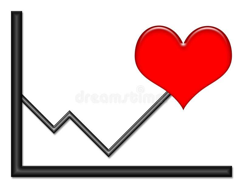 Gráfico com símbolo do coração ilustração royalty free