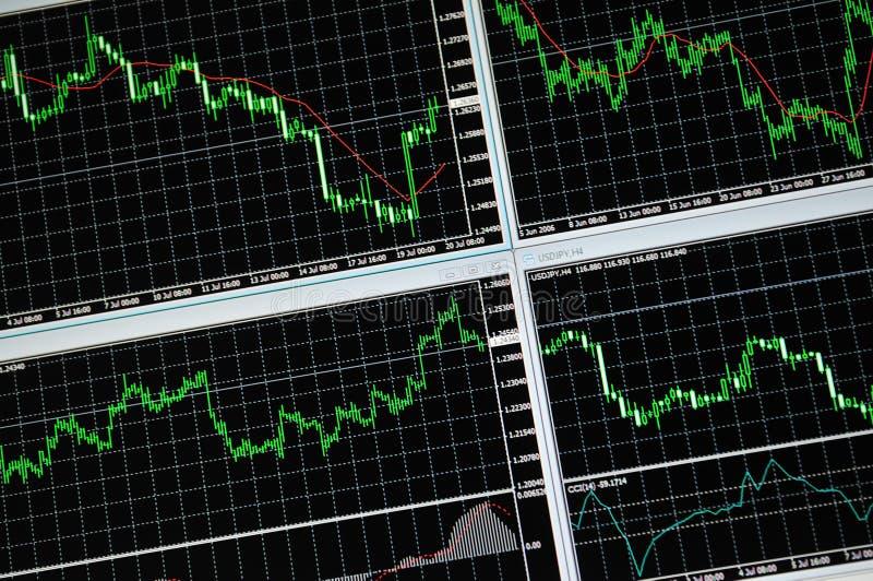 Gráfico conservado em estoque fotografia de stock royalty free