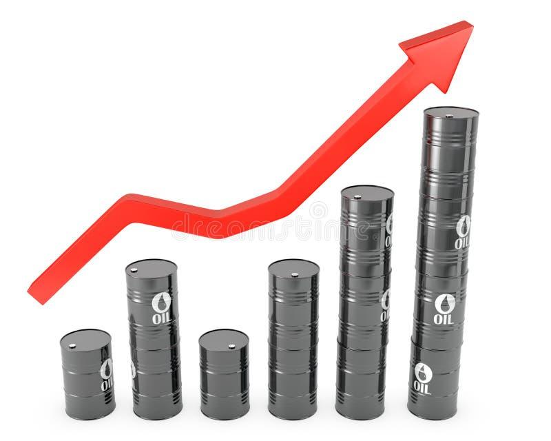 Gráfico da ascensão do preço do petróleo ilustração stock