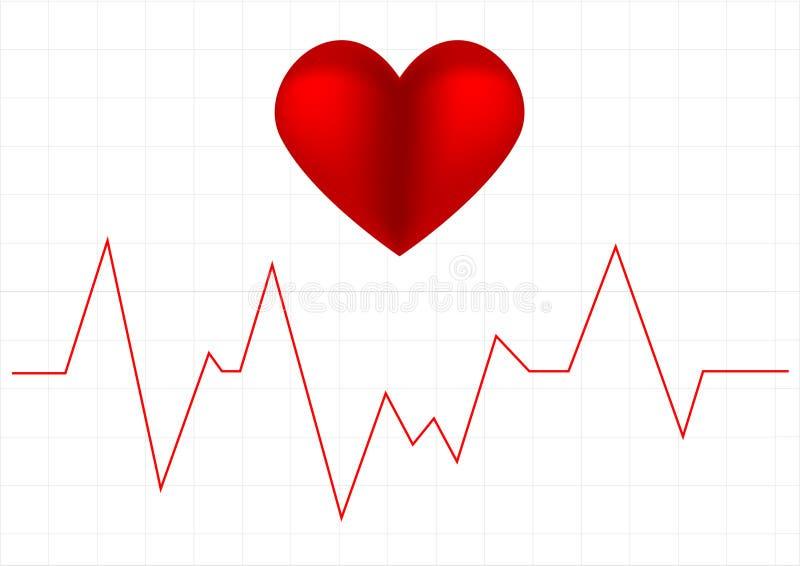 Gráfico da batida de coração e um símbolo do coração ilustração royalty free
